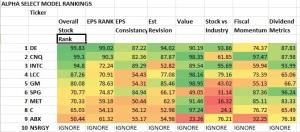 Barron's 2014 Picks