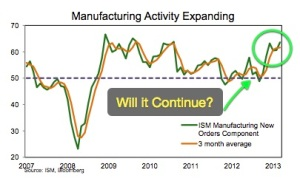 Manufacturing Expanding