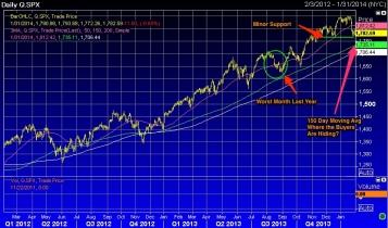 Chart___SPX____