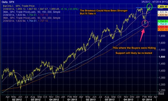 Chart___SPX