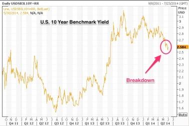 Chart__USDSB3L10Y_RR