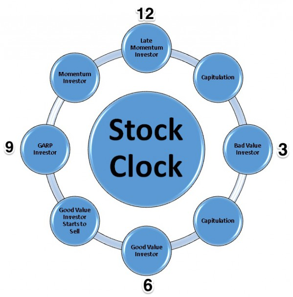 Stock_Clock_with_Numbers