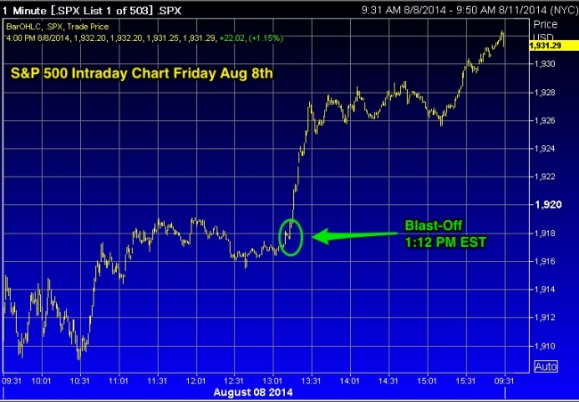 SPX_intraday_Aug_8th