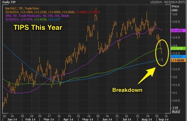 Chart__TIP