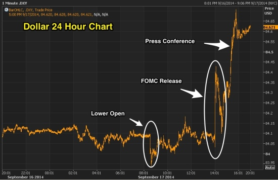 DXY_24_Hours