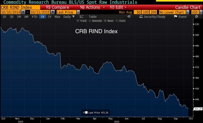 CRB_Rind