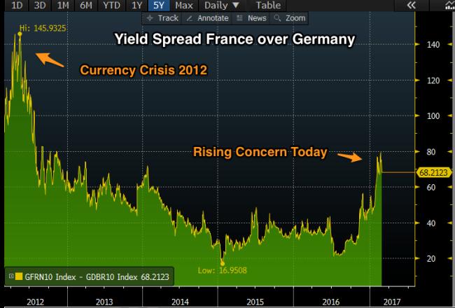 french_german_debt