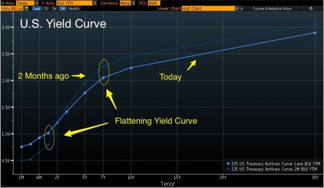 Flattening_Curve