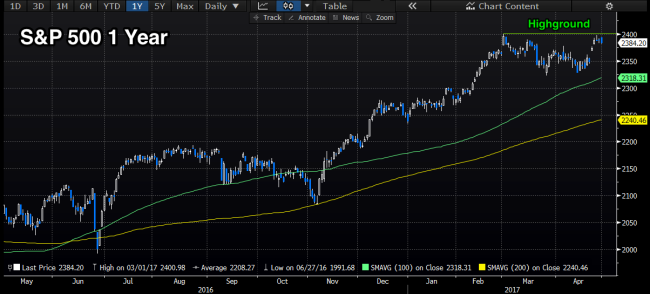 SPX_highground