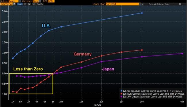US_German_Japan