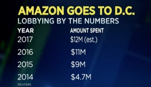 Amazon_FTC_investigation__Amazon_will_win__Gene_Munster_says