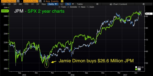 Jamie_Dimon_Bottom