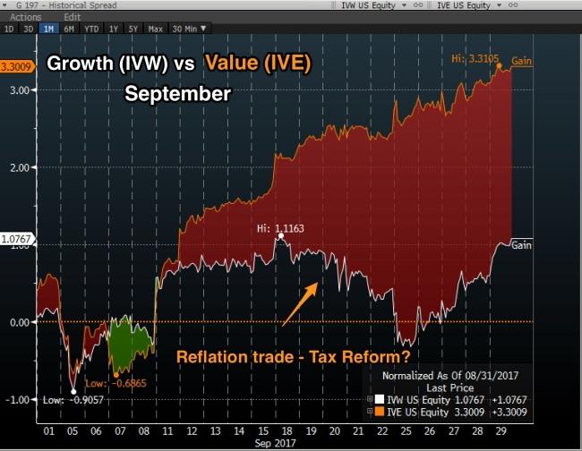 Sept_IVW_vs_IVE