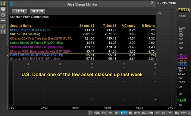Asset_Class_compare.jpg