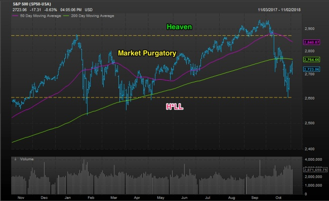 Market_Purgatory