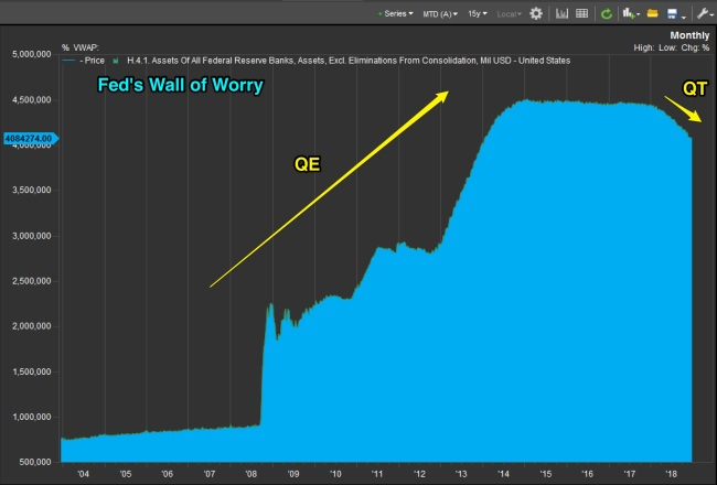 Fed_Wall_of_Worry
