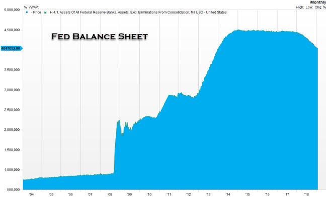 Fed Balance sheet 2019.png