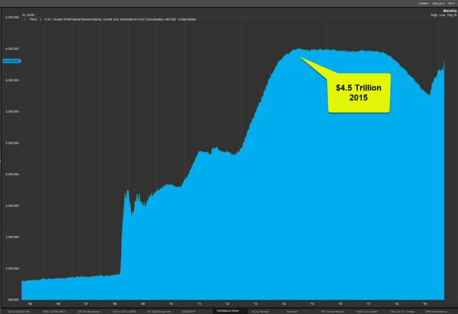 Fed Balance Sheet 2020